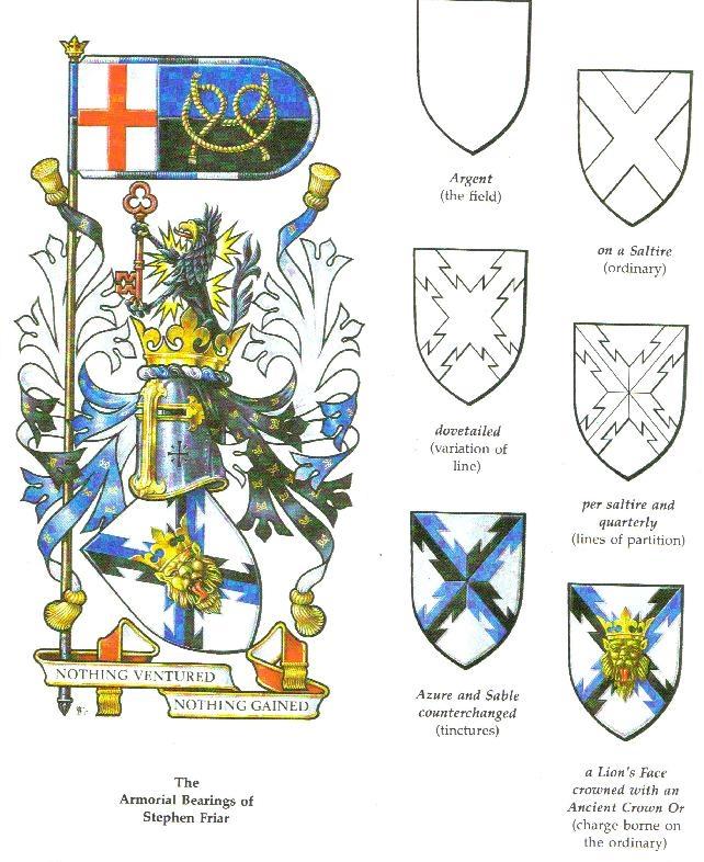 Cambridge University Heraldic And Genealogical Society Everything